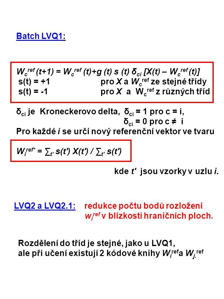 Batch LVQ1: Wcref (t+1) = Wcref (t)+g (t) s (t) δci [X(t) – Wcref (t)] s(t) = +1 pro X a Wcref ze stejné třídy.